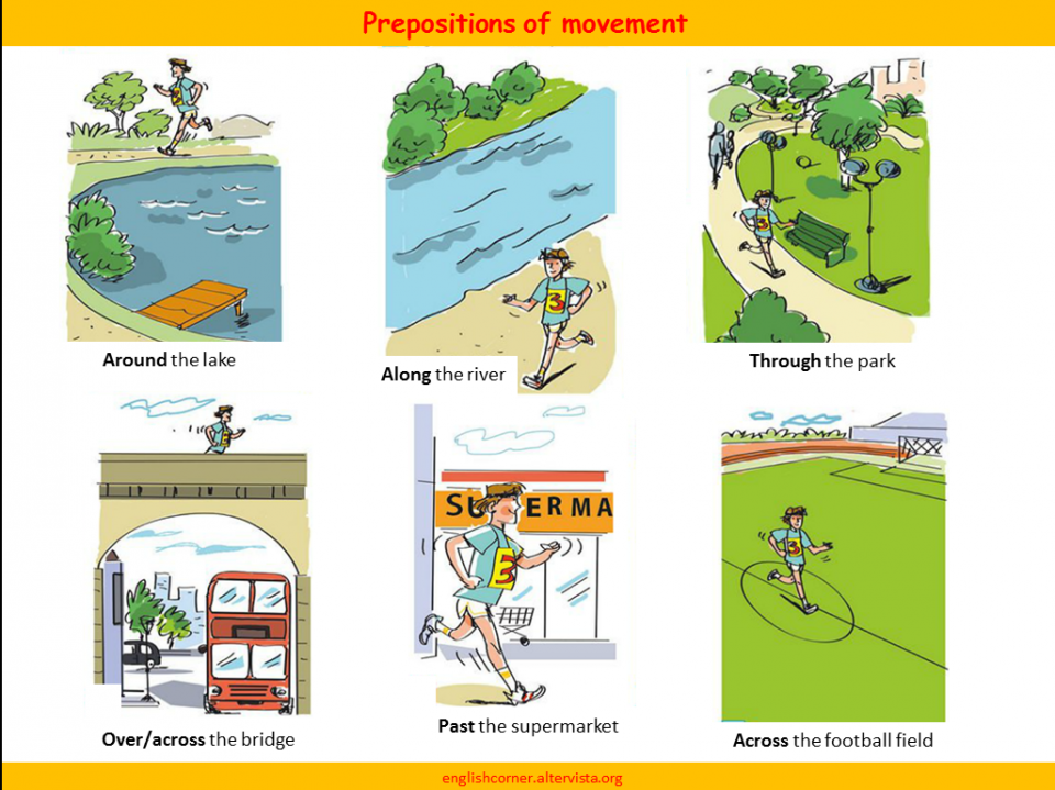 Prepositions of movement | My English Corner